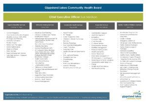 GLCH Organisation Chart [Nov 2018]